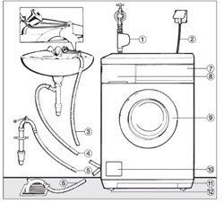 Установка стиральной машины. Самарские сантехники.